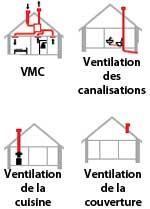 Klöber : Gamme ventilation, efficacité et économie d'énergie