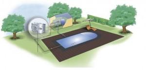 pompe-a-chaleur-piscine